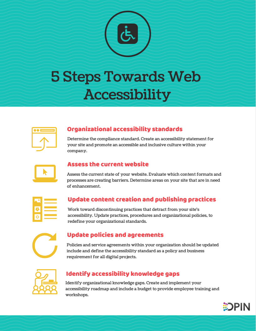 infographic of the five steps that can be taken towards making a website accessible