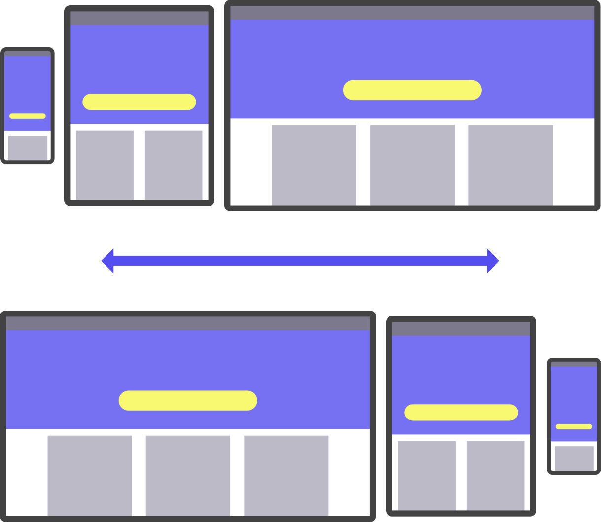 Image of mobile first and mobile responsive design.